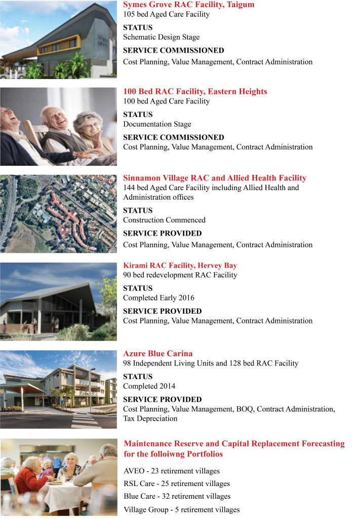 Aged care properties QLD-1